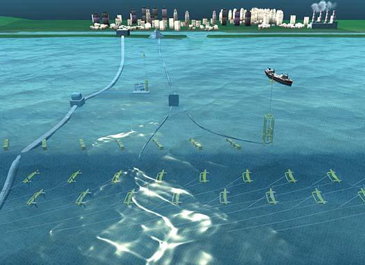 Hydroliennes dans le GulfStream
