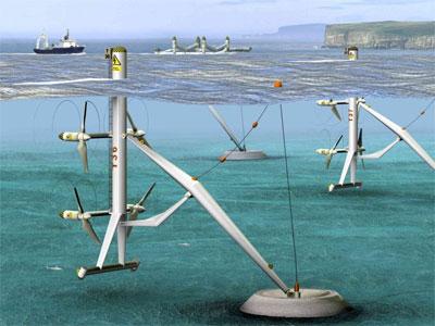 Hydrolienne à axe horizontal - SST